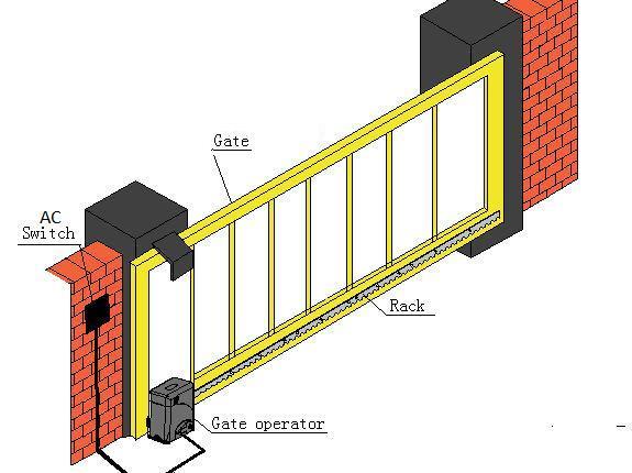 Automatic gate sliding gates kits